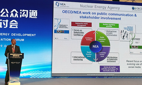 International Nuclear Energy Development and Public Communication Forum in Beijing, June 2019
