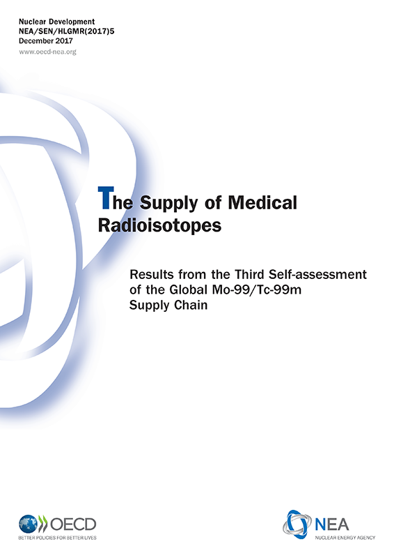 Results from the Second Self-assessment of the Global 99Mo/99mTc Supply Chain