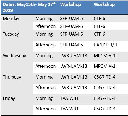 2019 UAM Workshops
